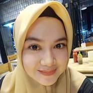 mama_ajeng's profile photo