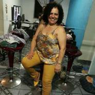 soniaa715510's profile photo