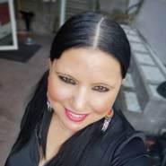 tuendeh994444's profile photo
