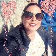 danielam508375's profile photo