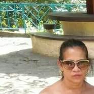 mairilin85's profile photo