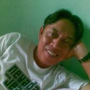 iwand91's profile photo