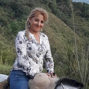 dianaa876987_Antioquia_Svobodný(á)_Žena