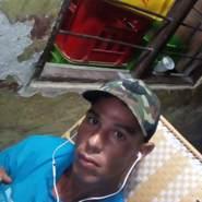 sandiah559657's profile photo