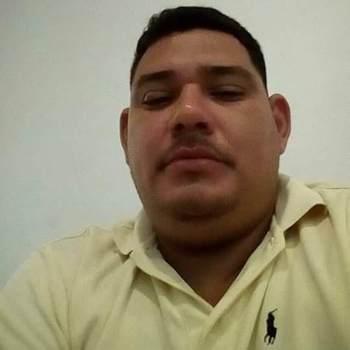 franklint69_Panama_Svobodný(á)_Muž