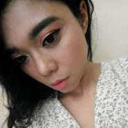 ekhaa49's profile photo
