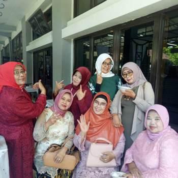 yayahs5_Jawa Barat_Single_Female