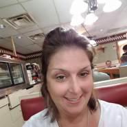 ariellove419's profile photo