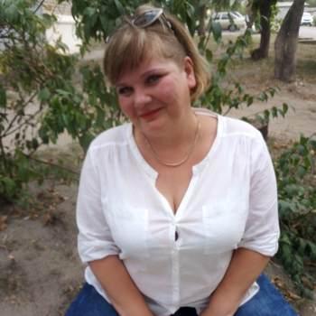 vikki867713_Donetska Oblast_Svobodný(á)_Žena