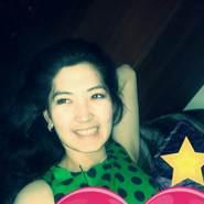elle840's profile photo