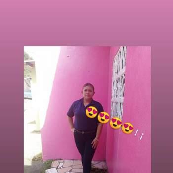sofiam233_Panama_Single_Female