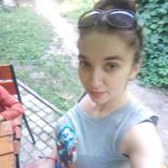 ukrajinkau's profile photo