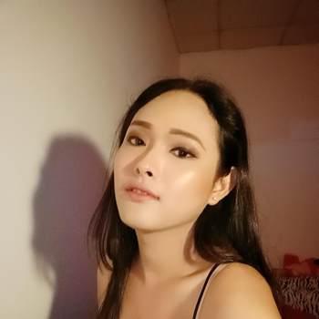 user_tnfuv724_Maha Sarakham_Single_Female