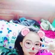thanhh29941's profile photo