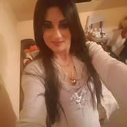 draganas25180's profile photo