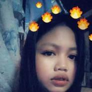 sweetzeljane's profile photo