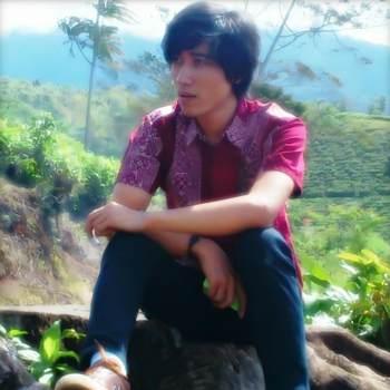 coolkas86_Jawa Barat_Kawaler/Panna_Mężczyzna