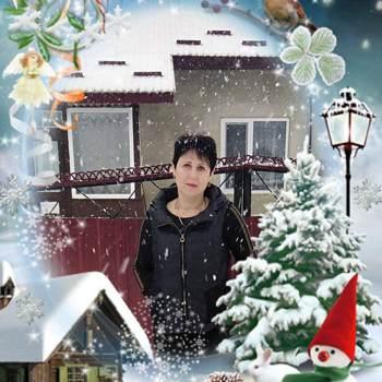 galyak77081_Ternopilska Oblast_Single_Female