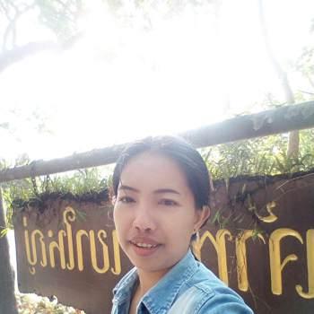 kanjanat29_Khon Kaen_Single_Female