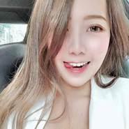 nalitalucas's profile photo