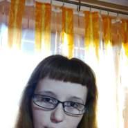zsuzsannas729897's profile photo