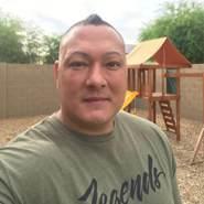 dennis444177's profile photo