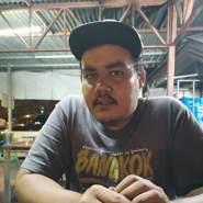 natdanai722523's profile photo