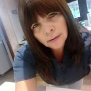 violetar42566's profile photo