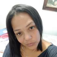 anat899's profile photo