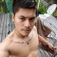 madurangaa891488's profile photo