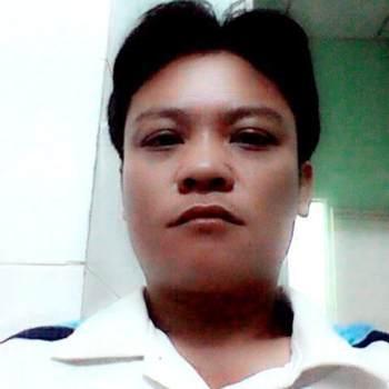 dongma83_Binh Duong_Bekar_Erkek