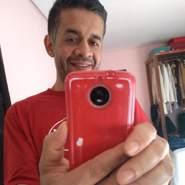 ricardo274810's profile photo