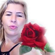 anav044's profile photo