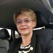 sophie118166's profile photo