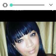 dailina949721's profile photo