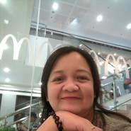 elizas903783's profile photo
