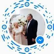 zlatkoc234069's profile photo