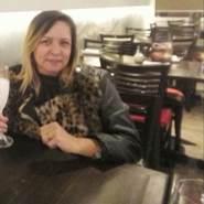 josileneoliveiragued's profile photo