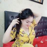 shinca99_21's profile photo