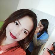 ghem947's profile photo