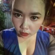 suputtrat's profile photo