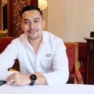 mohdhakeem85's profile photo