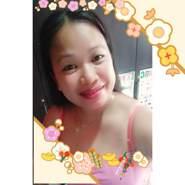 naihabs's profile photo