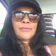 iraacmac's profile photo