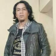 abyk387's profile photo