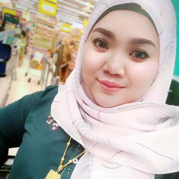 melissaj996438_Kedah_Svobodný(á)_Žena
