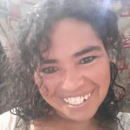 rokarizma1's profile photo