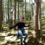 nguyenp656281's profile photo