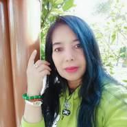 anggraynymencaricint's profile photo