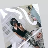 banuuu848131's profile photo